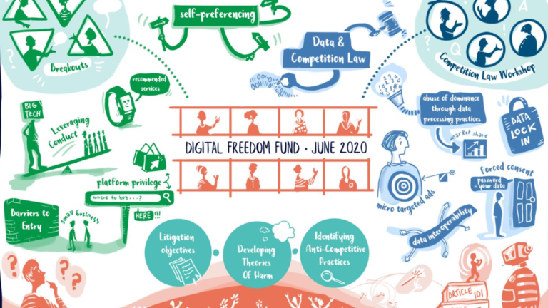 Illustrated summary of a DFF Competition Law Workshop
